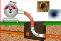 South Bay  Los Angeles Ca Trenchless Sewer Services